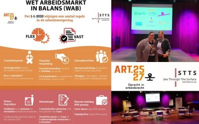 Terugblik Wet Arbeidsmarkt in Balans 26-11-19